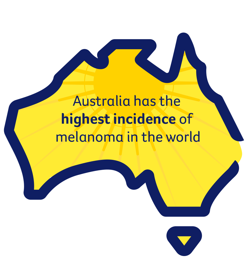 Melanoma incidence infographic